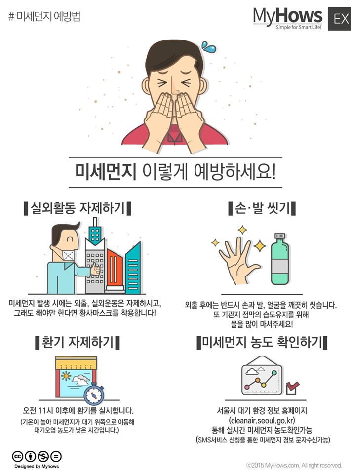 미세먼지 예방