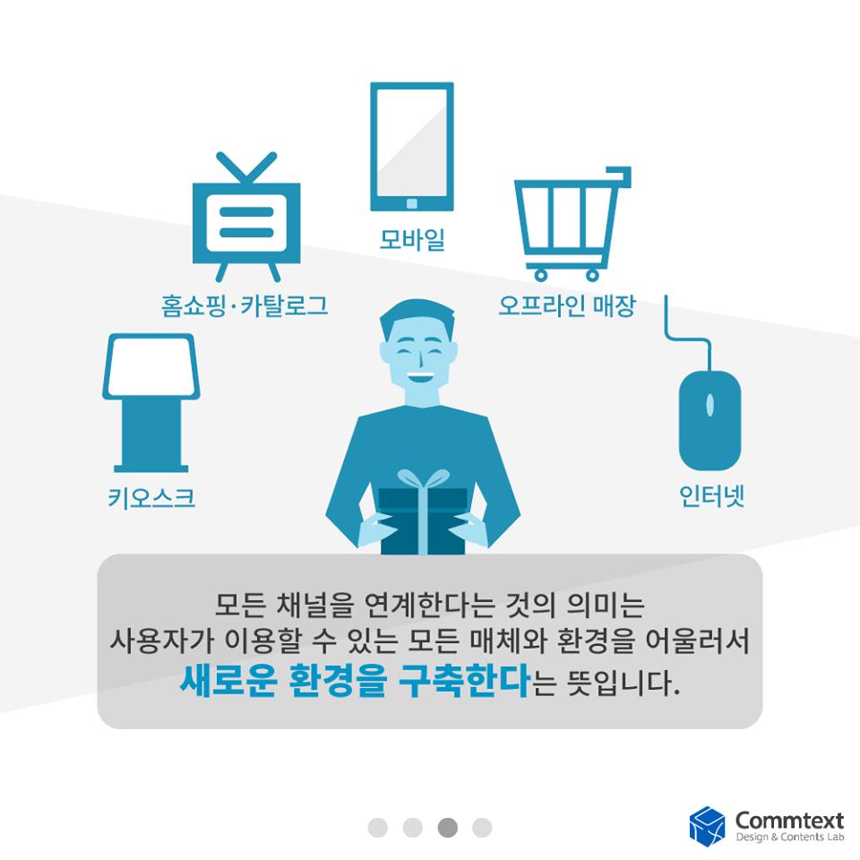 2015 전자정부 10대 기술트렌드 ④ 옴니채널