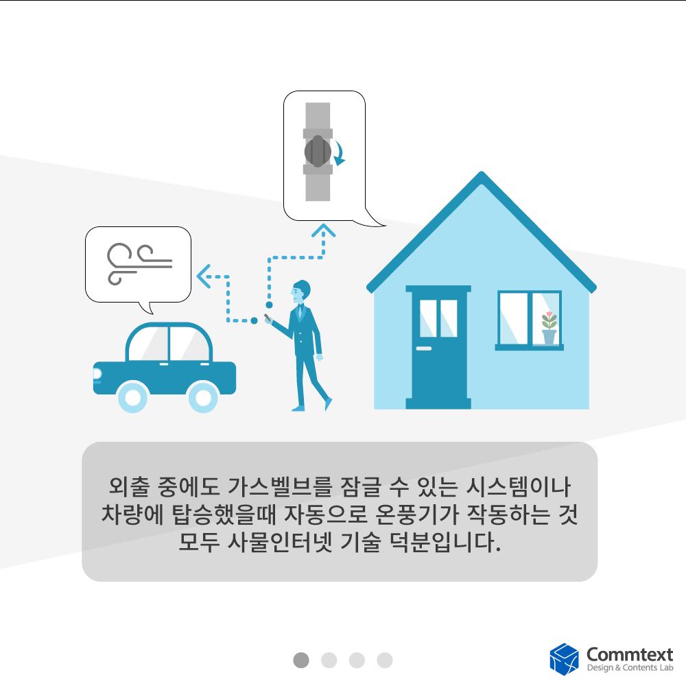 컴텍스트_사물인터넷_page2_20150115