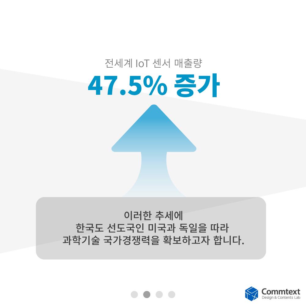컴텍스트_사물인터넷_page3_20150115