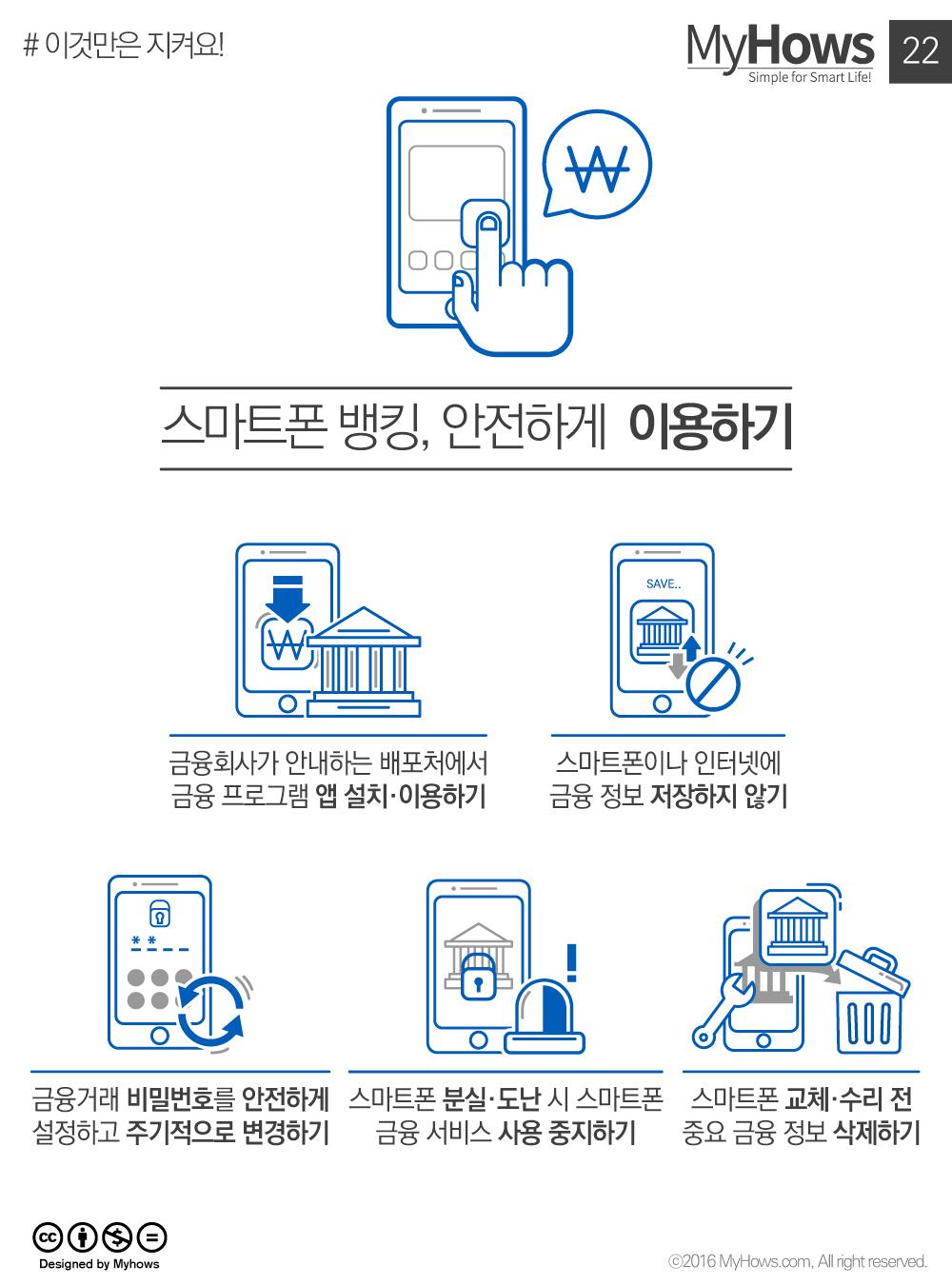 컴텍스트_페이스북_스마트폰-뱅킹,-안전하게-이용하기_01_20160118