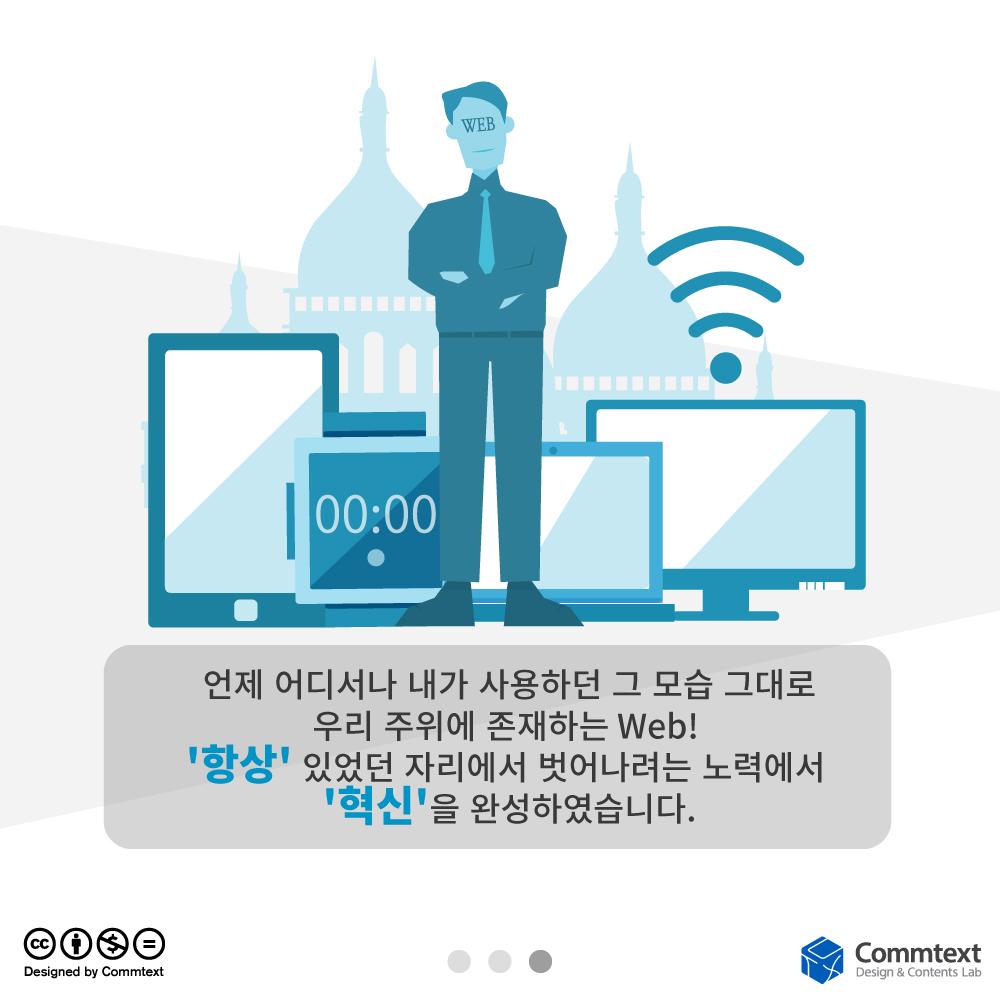 컴텍스트_페이스북_에브리웨어웹_page4