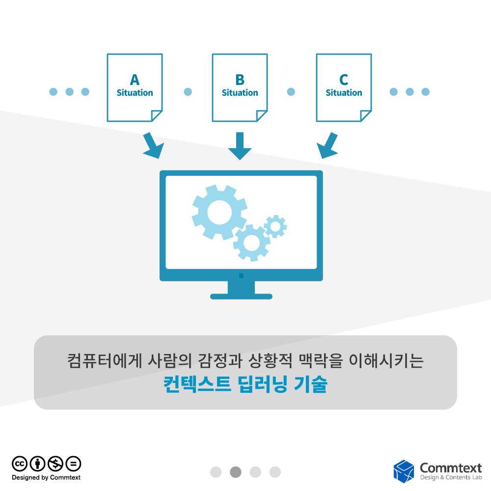 20150330_페이스북_컨텍스트딥러닝_page3