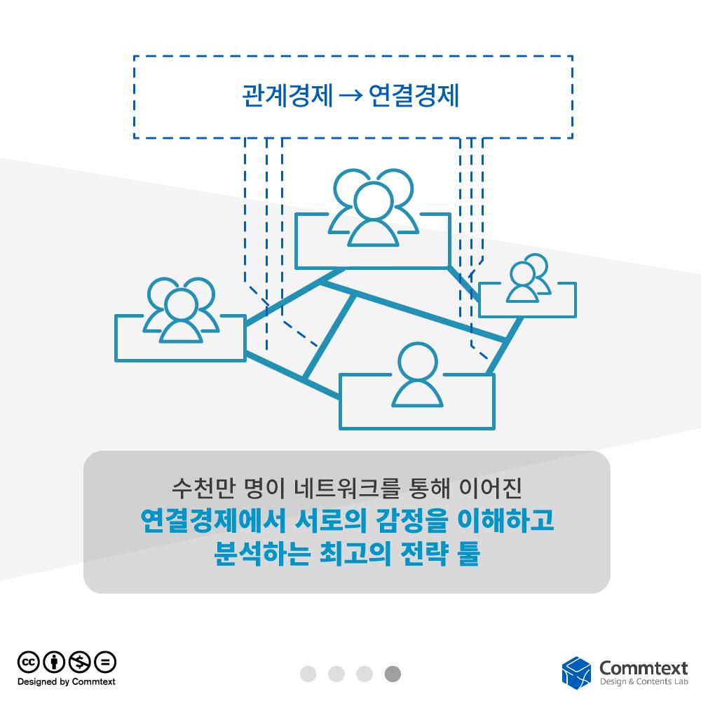 20150330_페이스북_컨텍스트딥러닝_page5